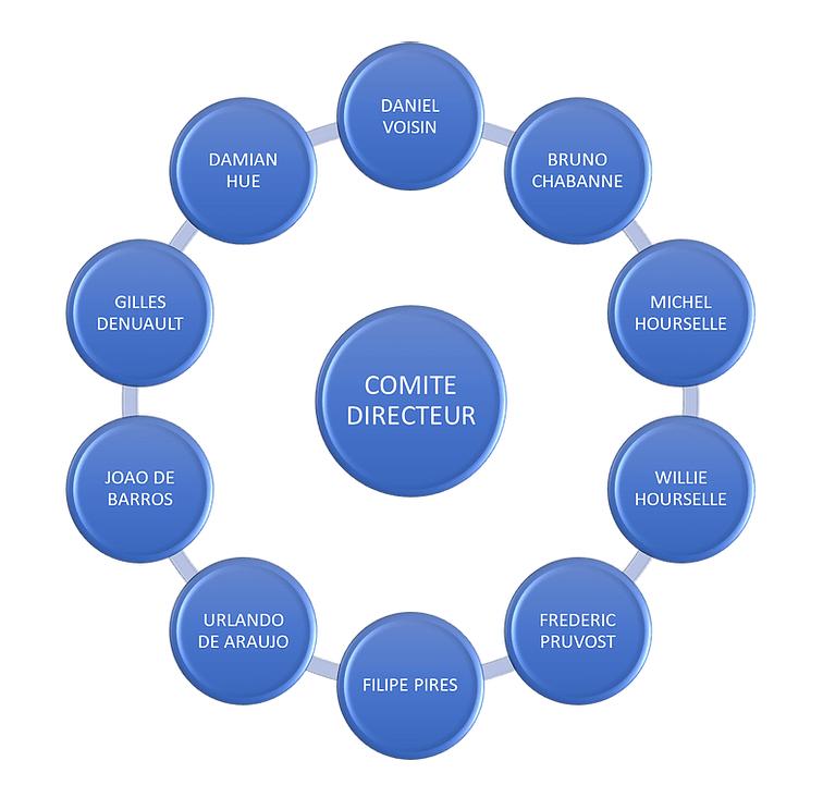organisation-fc-versailles
